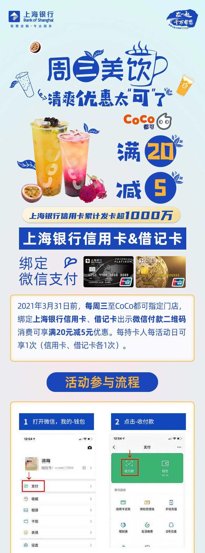 2021年1月14日上海银行信用卡优惠活动推荐