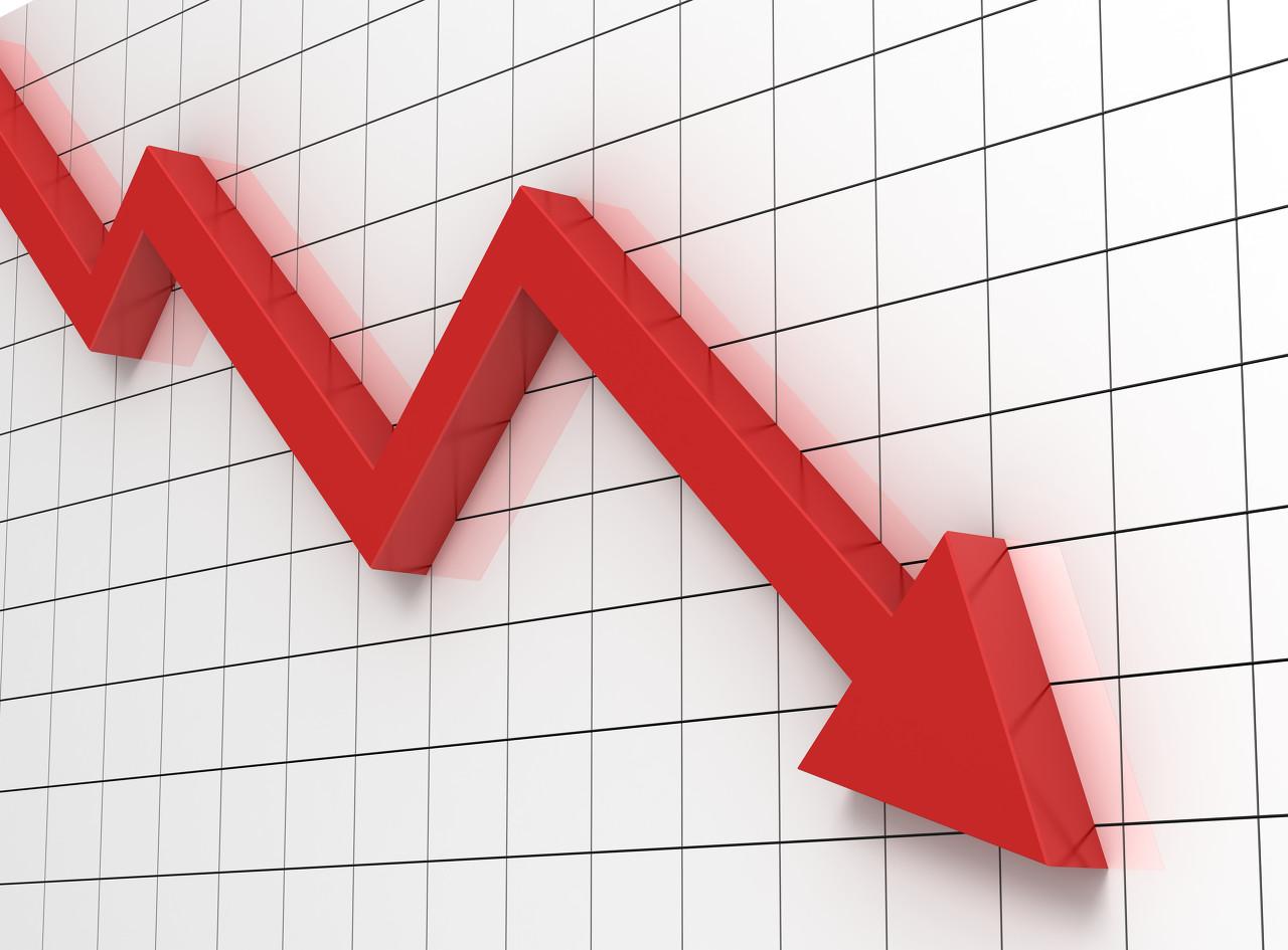 恐慌指数暴拉美股狂泻 现货黄金下行趋势完好