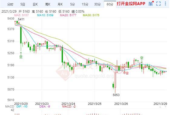 美欧联手谴责中国?白银td依然跌跌不休