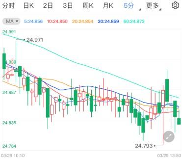 欧洲疫情严峻美元坚挺 银价偏空弱势下跌