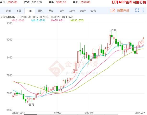 二季度基本面预期偏好 PVC价格高位运行