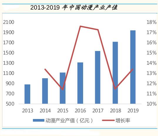 招不到人!日本动漫产业恐被中国抢占 1500亿产业或停滞?