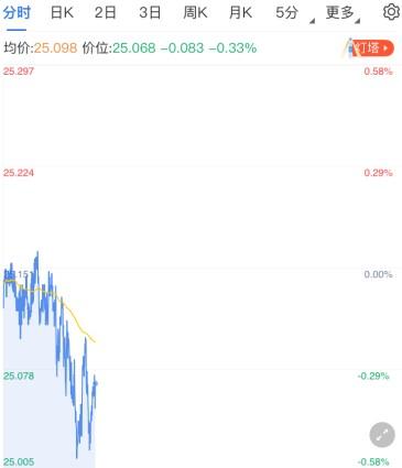 国际白银短线回踩 关注美联储政策走向
