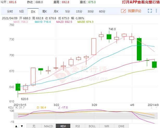 动力煤出现高位下跌走势 后续市场前景并不悲观