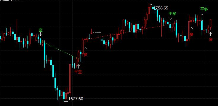 市场乐观预期再被打脸?黄金行情延续震荡格局