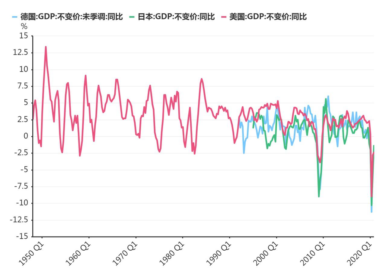 云浮gdp2021第一季度_22省份一季度GDP 湖北增速第一,7省跑赢全国