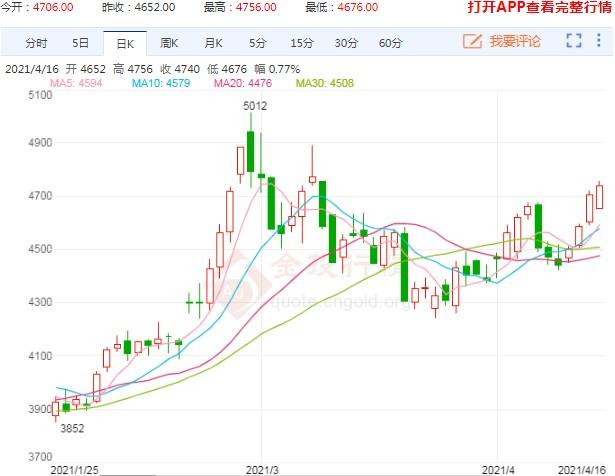 上涨驱动减弱 4月PTA料维持高位略偏强态势