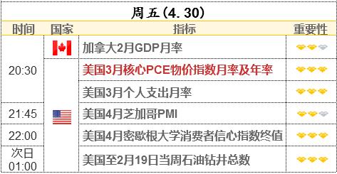 中国黄金协会:一季度黄金ETF总持仓量达72.4吨 创历史新高