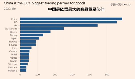 欧盟要打压中国贸易?德国:不行!我们离不开中国!