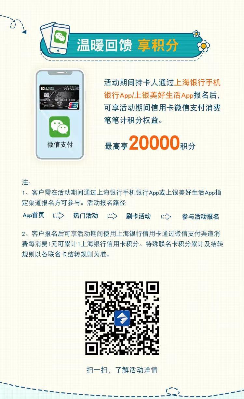 2021年5月3日上海银行信用卡优惠活动推荐