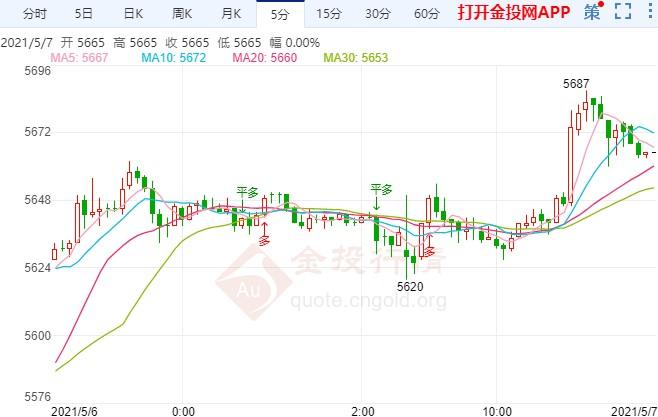 日本将延长紧急状态令 白银TD大涨继续上冲