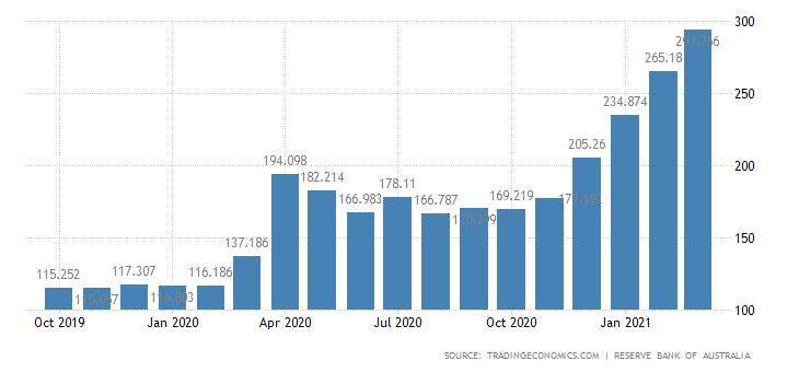 """【国际焦点】中国亮出""""王炸"""" 澳元或加速泛滥!澳大利亚""""通胀梦""""要实现?"""