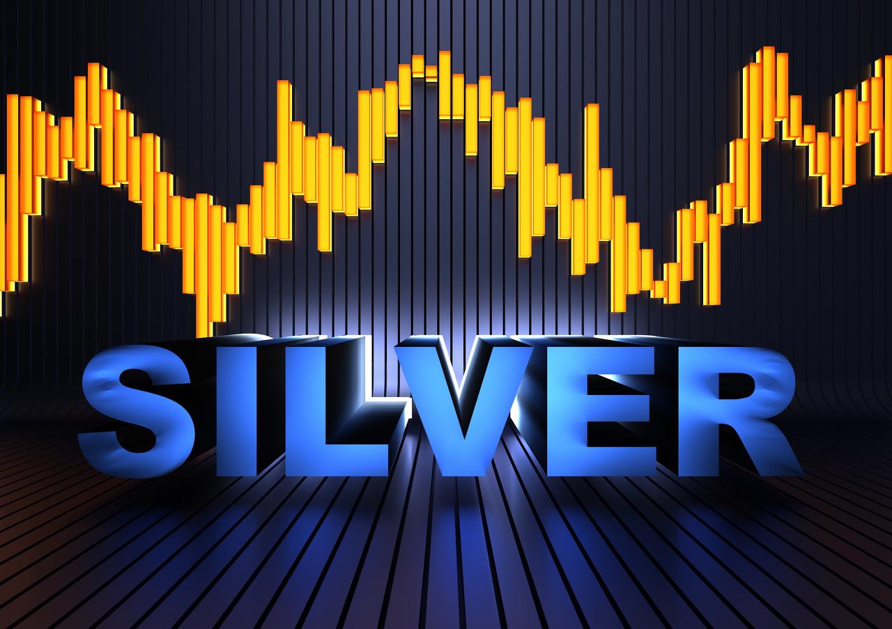 美元疲软银价强势拉升 工业需求支撑白银多头
