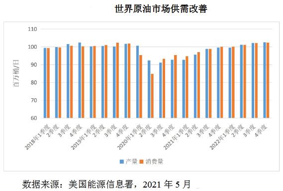 商务部报告:预计2021年市场需求稳定恢复 大宗商品价格将保持坚挺