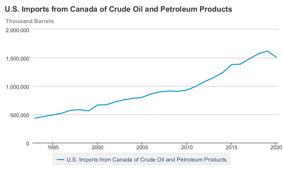"""【国际焦点】拜登出行欧洲 """"后院起火""""!加拿大终止66亿石油出口美国项目!"""