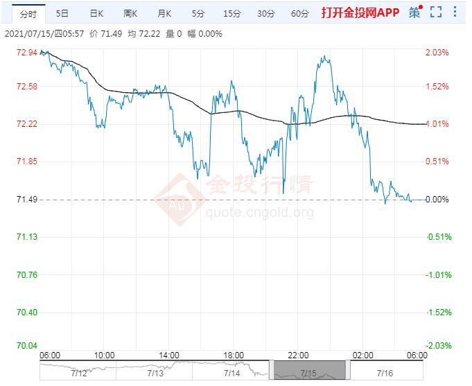 阿联酋否认达成协议 国际油价跳水