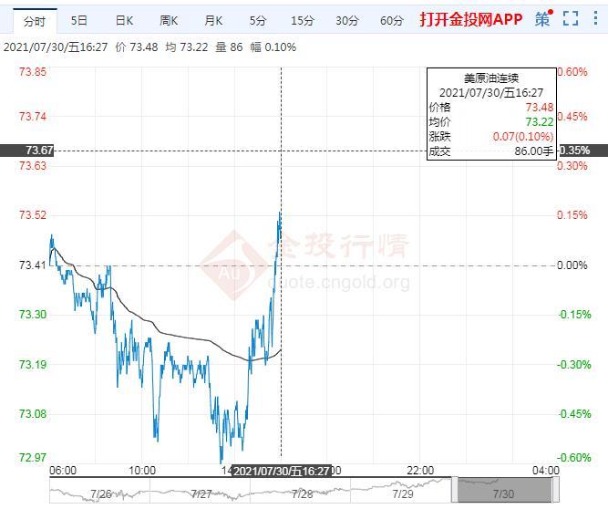 全球供需趋紧 中国需求相关油种走弱