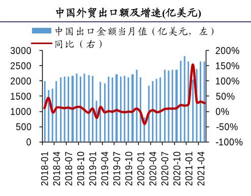 外贸结算占79%、外汇储备占70% 中国适不适合去美元化?