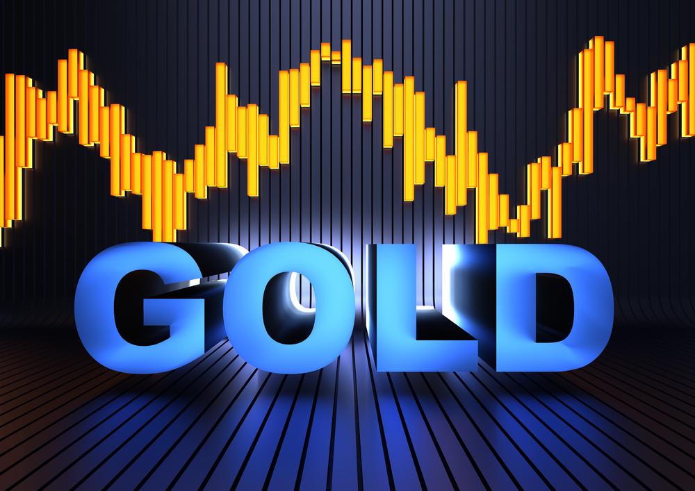劲爆非农后迎美国CPI 现货黄金跌逾4%刷新低