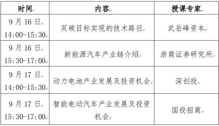 中基协:2021年9月16日至17日举办2期私募股权投资基金业务培训