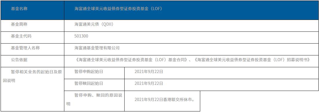 9月22日 暂停海富通美元债基金的申购与赎回业务