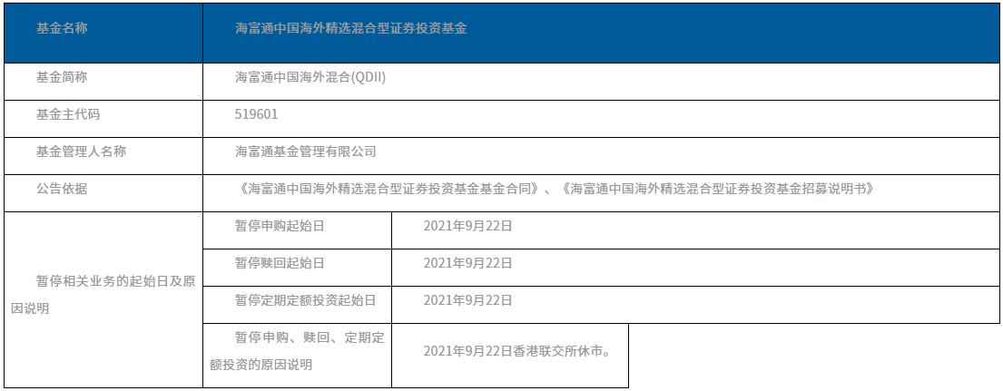 海富通大中华混合基金暂停申购赎回公告
