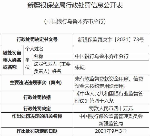 中国银行乌鲁木齐市分行被罚款40万元 未有效监督贷款资金用途
