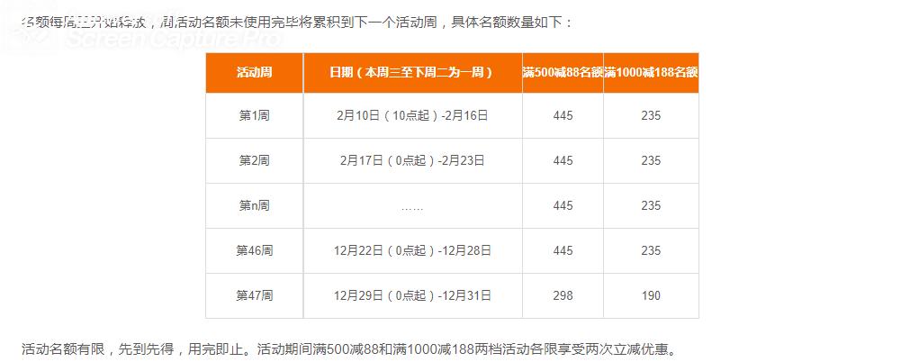 上海农商银行信用卡优惠活动:嗨玩迪士尼营销活动