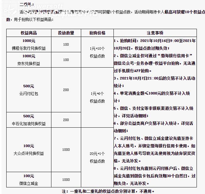 渤海银行信用卡:岁末狂享曲 - 双节联欢 月圆民安