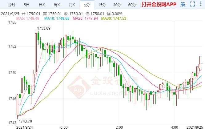 双重利空金价由涨转跌 下周风险事件提醒