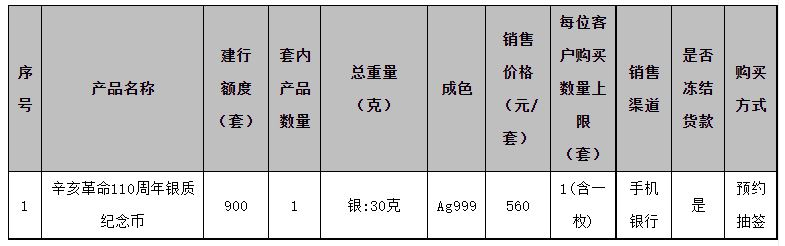 """建行发布关于""""辛亥革命110周年银质纪念币""""产品销售的公告"""