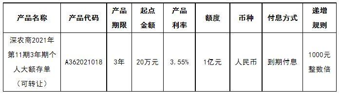 深圳农商银行发布个人大额存单2021年第11期发行公告