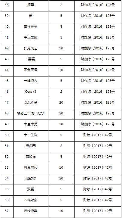 福彩发行管理中心停止销售65款即开型福利彩票游戏