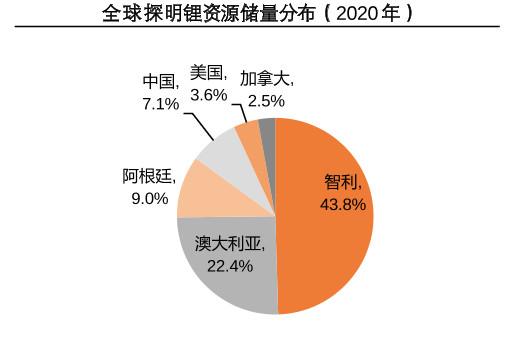 德媒:加拿大投资35亿建厂 在欧洲与中国竞争锂市场!