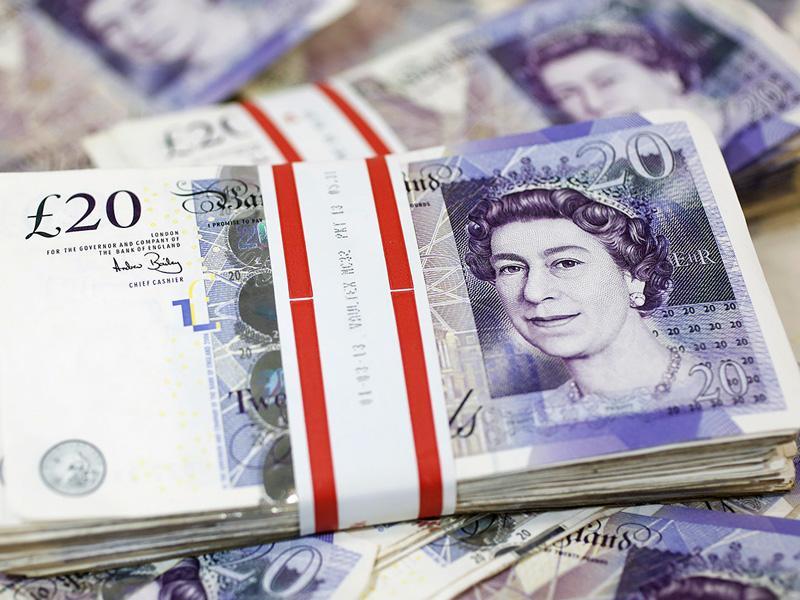英镑(GBP)事件