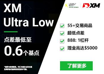 XM入金交易享100%赠金,最高可得$5,000赠金
