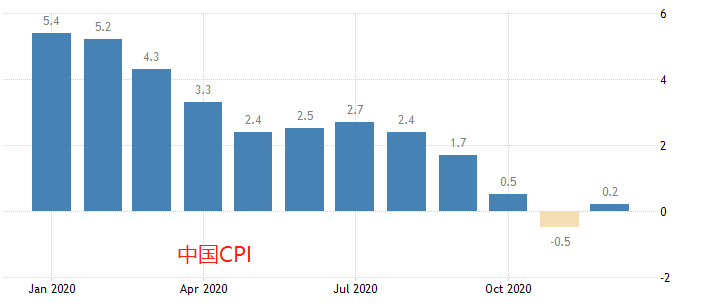 2020年gdp总量预测中国_中国经济2020的十个预测 GDP或将进入 5 时代