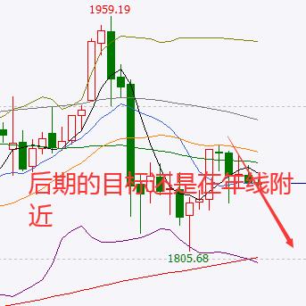 万洲金业:黄金纠结走势,回落仍需月底观察