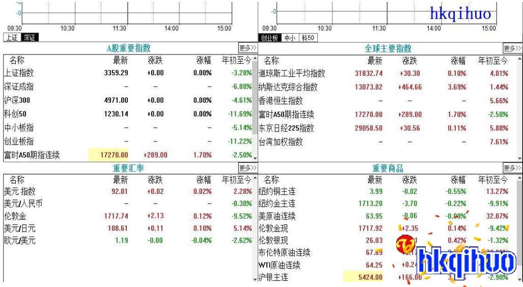 正大国际期货:2020年03月10日市场财经资讯阅览