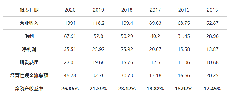 大通金融MEX港美股前瞻:美股三大指数集体收跌,纳指跌近1%