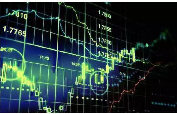 基金投资如何确定买点?