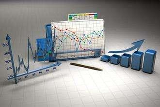 自己买的股票突然大跌,如何进行补仓?