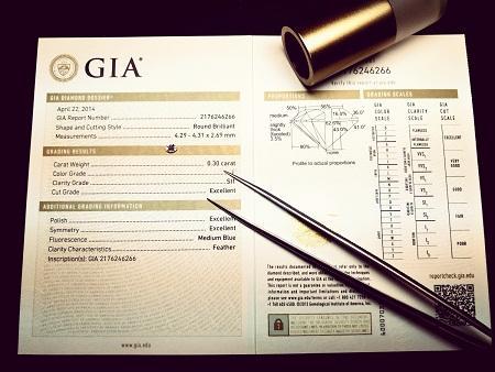 GIA证书查询