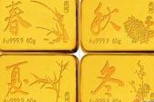 免费集金号最新下载,黄金现货行情分析系统